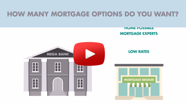 Low mortgages